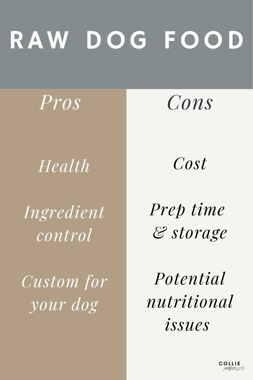 Pros and Cons of Raw dog food for Border Collies comparison chart